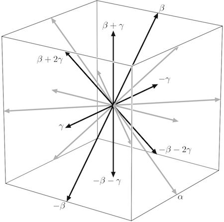 type my mathematics thesis proposal